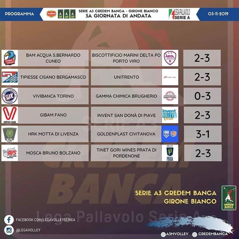 Risultati 3° giornata Regular Season girone Bianco Serie A3 Credem Banca